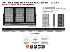 450 Watt 90° Extreme Wide Beam Pitmaster Mining/Industrial LED Light - Vision X MIL-PMX9090 Spec Sheet