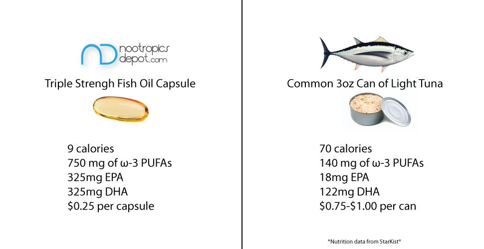 Madison : Kroll oil or fish oil nootropics