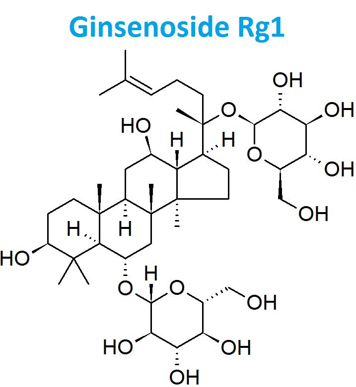 RG1 Ginsenoside