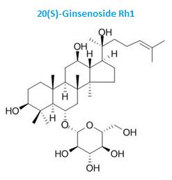 RH1 Ginsenosides