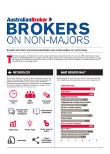 Brokers on Non-Majors