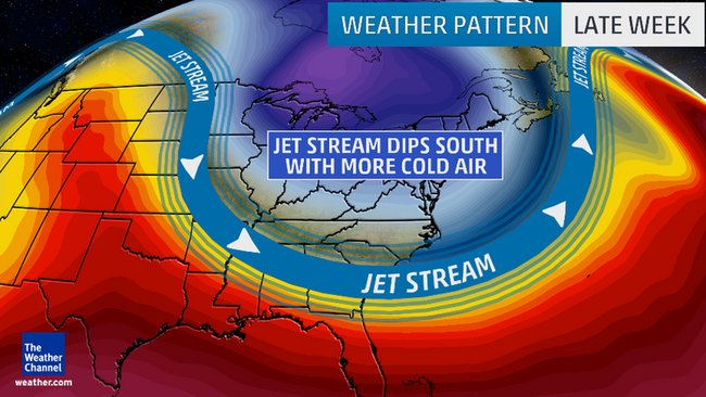 Envi Heater with weather patterns for April
