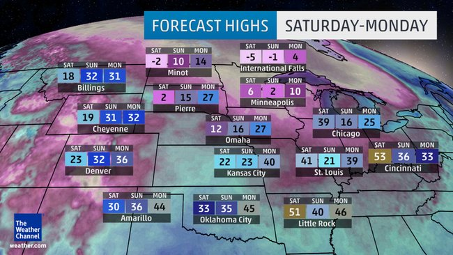 Forecast highs in MidWest