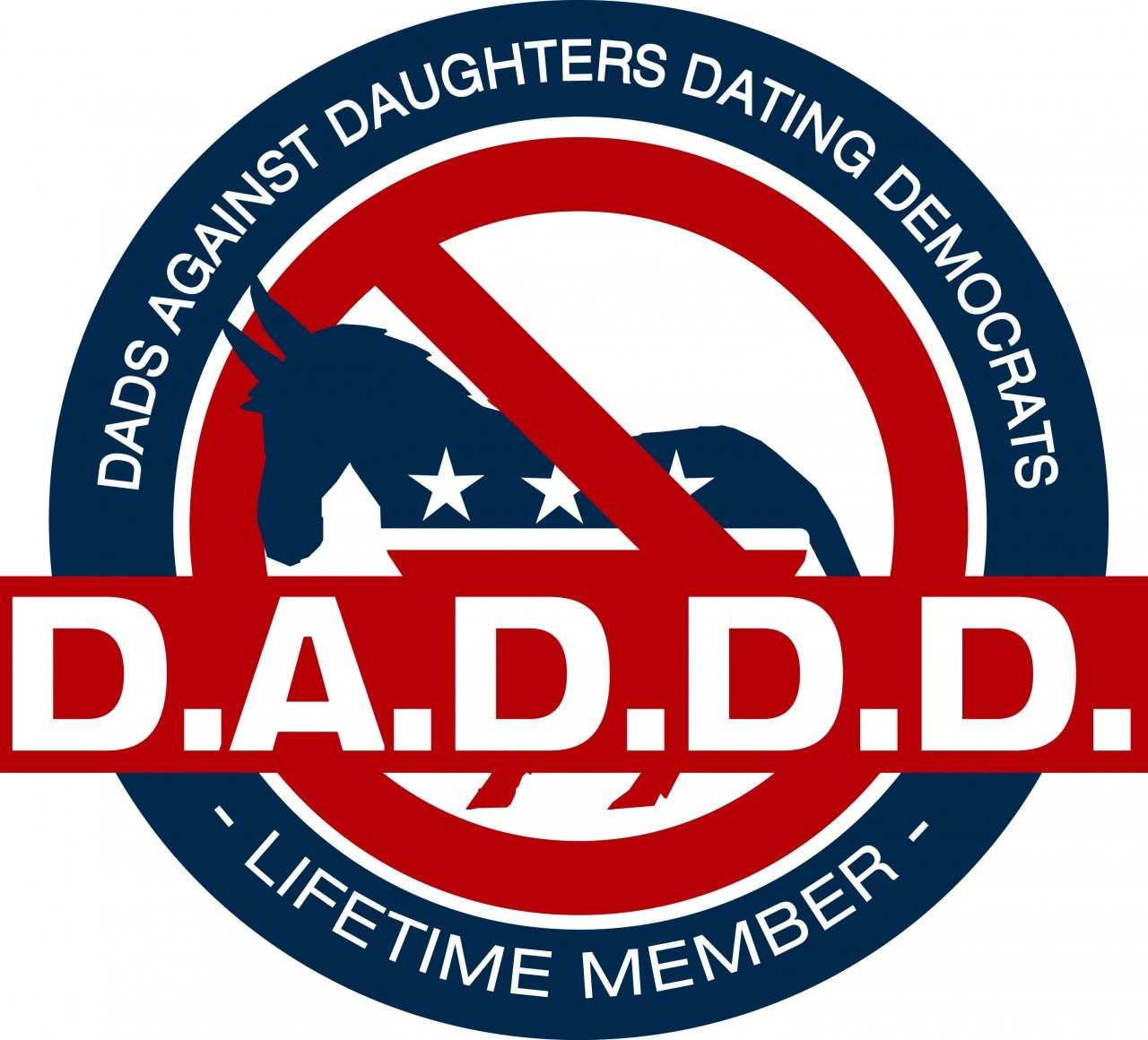 daughters dating