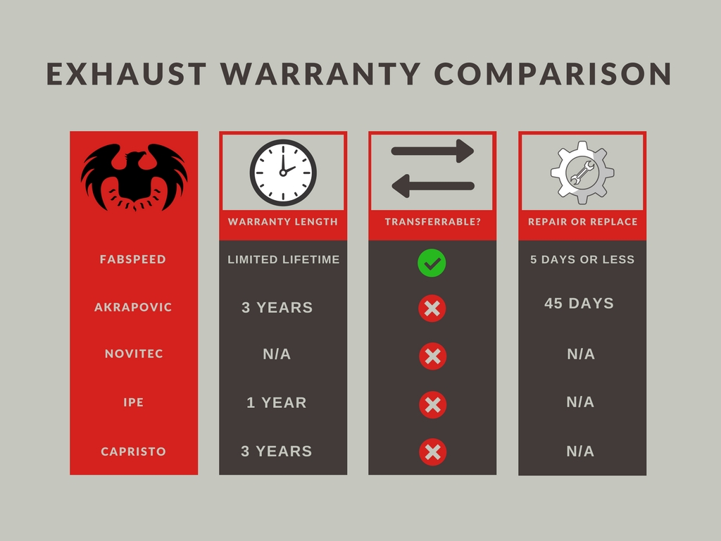 warrantycomparison-2-.jpg