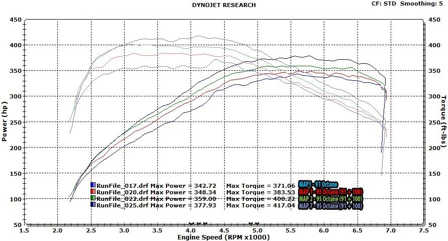 bmw-235i-dyno-chart-jb44.jpg
