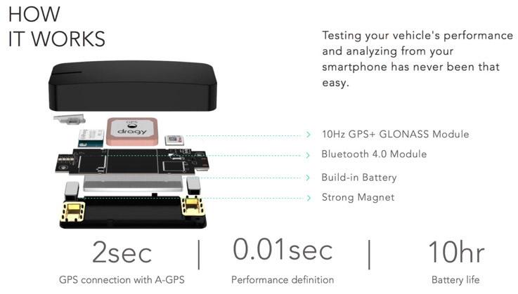 dragy-performance-meter-video-gps-burger-motorsports-jb4-dragy-tuner-godragy-meter.jpg