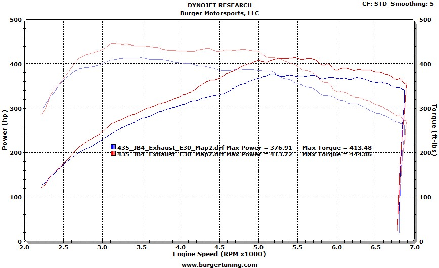 Burger Tuning (BMS) JB4 N55 Stage 2 bmw F Chassis engine tuner