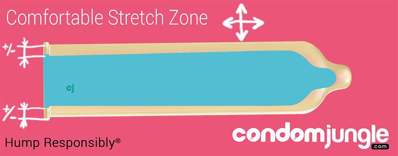 Condom comfortable stretch zone