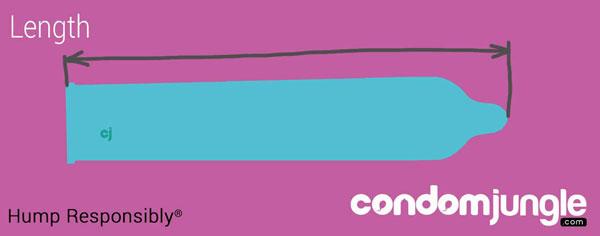 Condom length