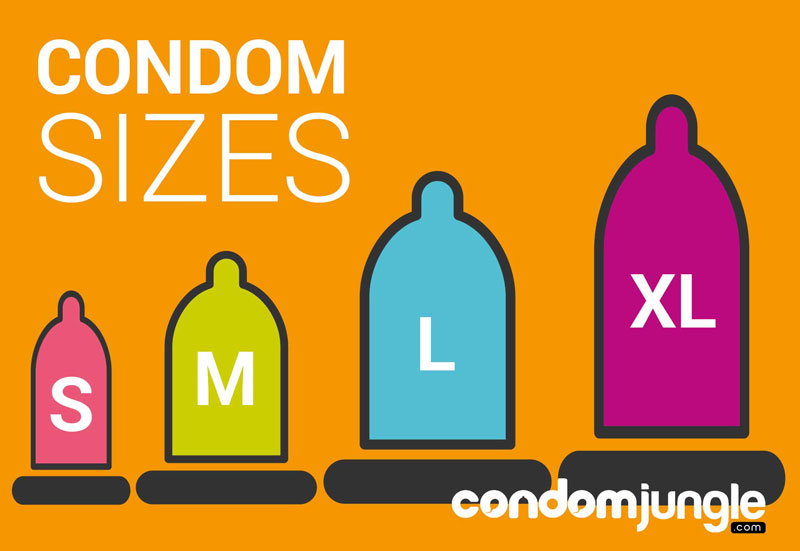 Condom Sizes How To Choose The Right One Condomjungle Com