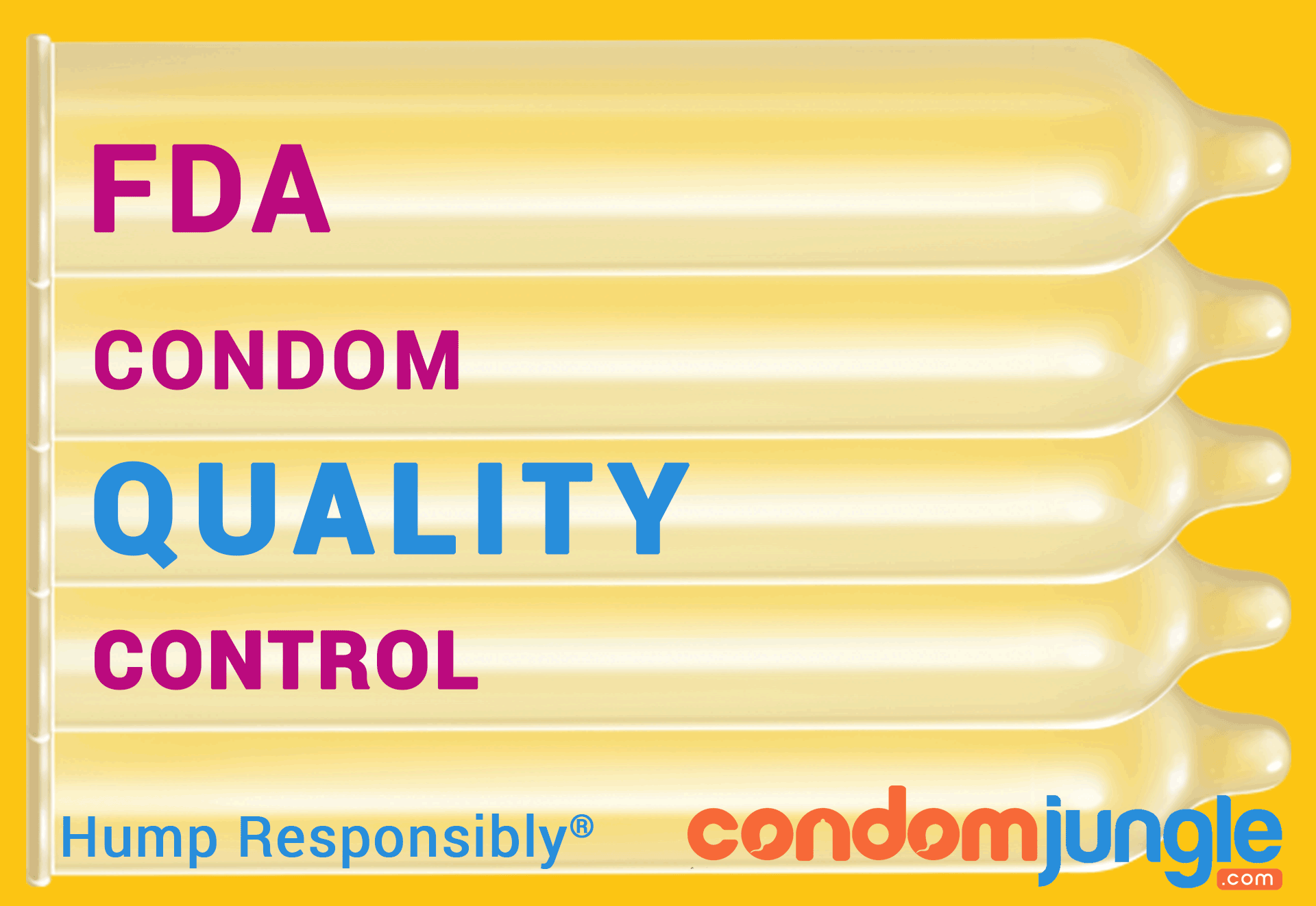 FDA Condom Quality Control for Class II Devices