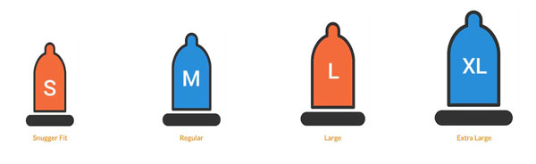 condom sizes categories