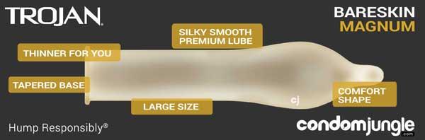 Trojan Magnum Bare Skin Features