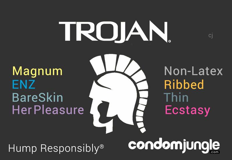 Trojan Condom Types