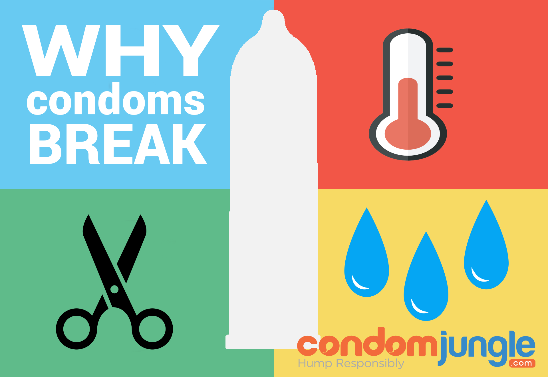 Why Do Condoms Break: 11 Common and Surprising Reasons