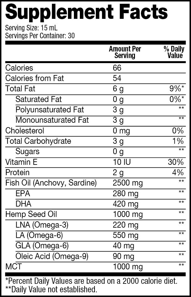 endo-omega-caramel-ingredients.png