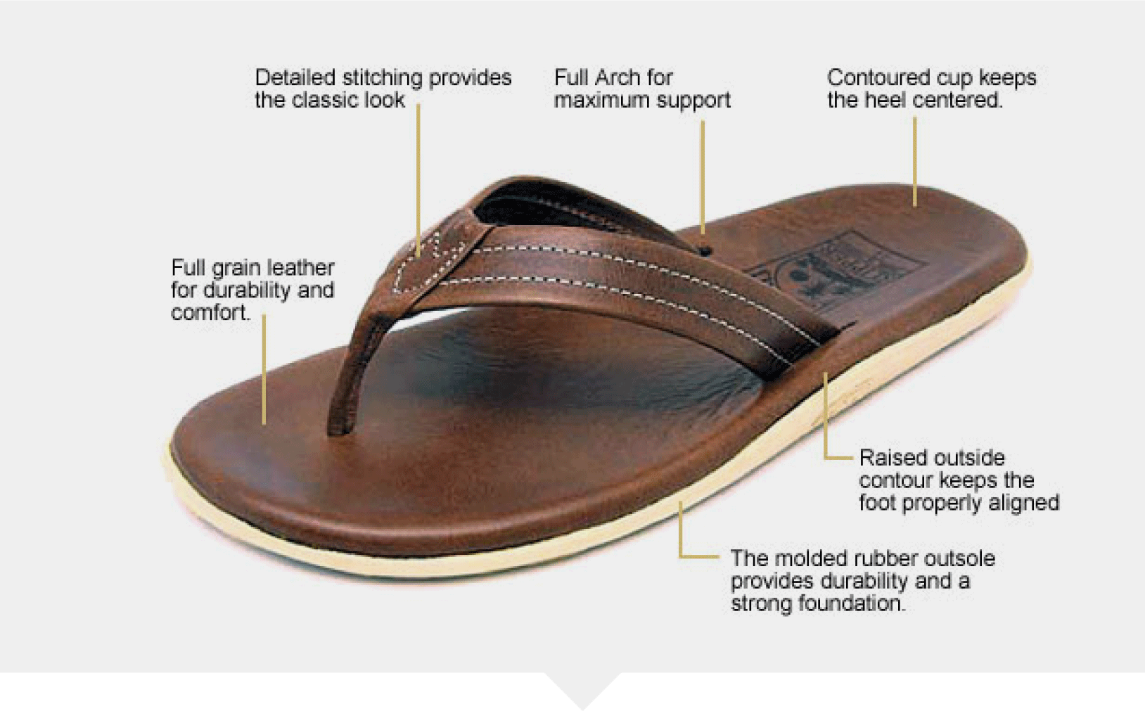 original Classic sandal features from 1988