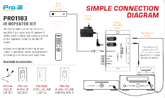 home stereo connections with Pro 2 Ir Repeater Kit on 201104329358 together with Surround Sound Formats moreover Hookup besides Bose 738031 1710 wave soundtouch music system together with Review.