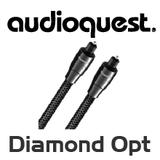 AudioQuest Diamond Digital Toslink Cable