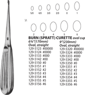 Burn (Spratt) Curette