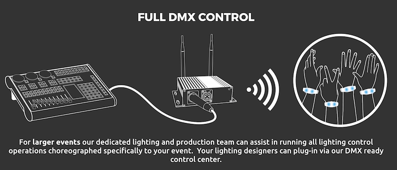 led-wristband-rf-rfid-remote-crowdsync-custom-logo-light-up-color-changing-remote-control-nightclubshop-computer-control-dmx-system-rfid-dmx.png