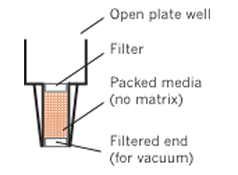 how-to-filter-plate.png