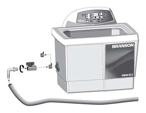 The Ultrasonic Cleaner FAQ