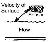 surface-velocity-sensor.png