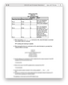 CSIS 331 Lab 10 Answer Sheet Solution (Liberty University)