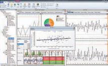 ASDQMS MeasurLink 64AAB181 Professional Edition