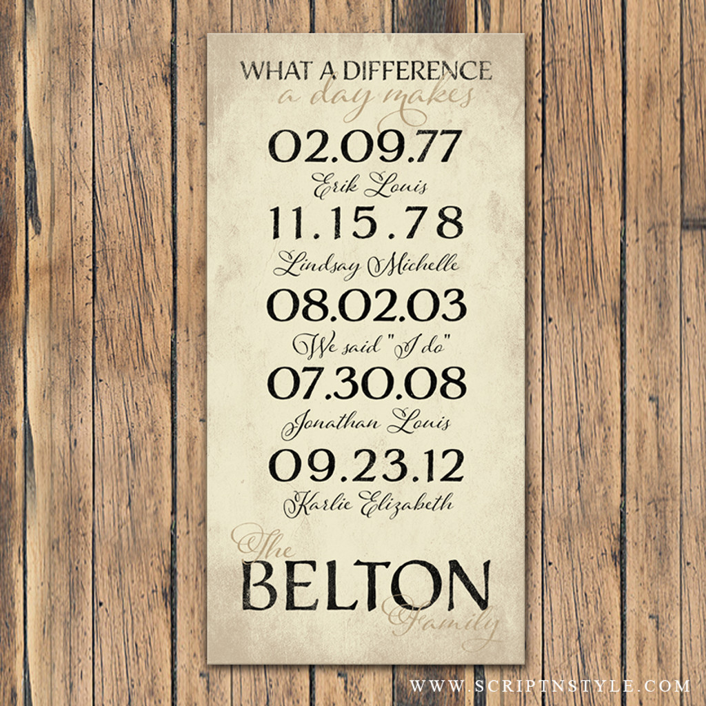 Important dates wood sign