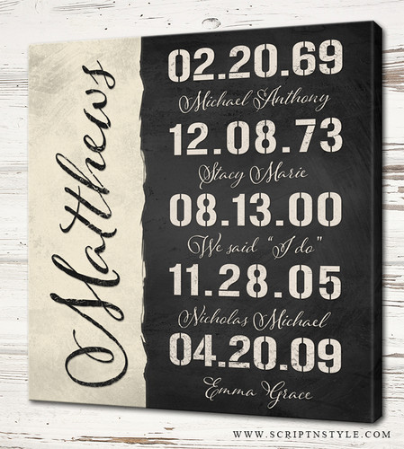 Personalized important dates canvas sign
