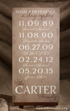 Put Your Most Memorable Dates In Print!