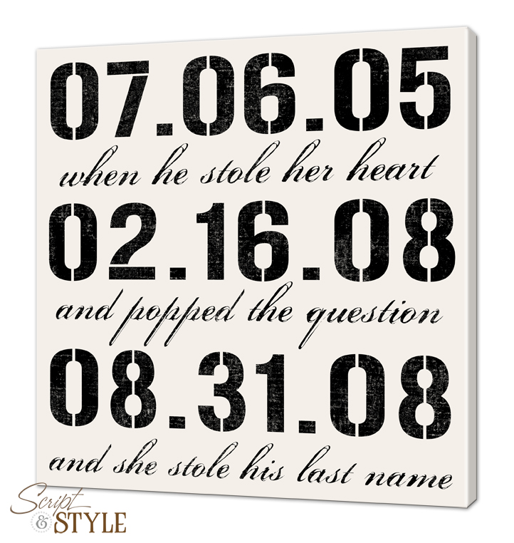 Personalized Wall Art special dates personalized canvas wall art