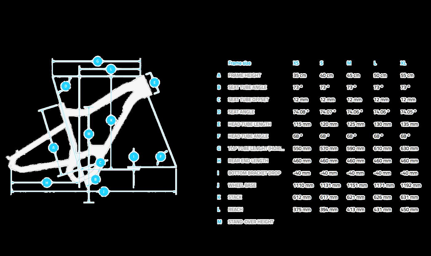 haibike-hardseven-1.0-geometry.png