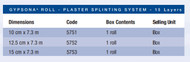 BSN-5753 GYPSONA ROLL PLASTER OF PARIS SPLINTING SYSTEM, 15 LAYERS, 15CM X 7.3M BX/1