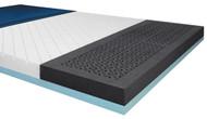 "ShearCare 1500 Foam Bariatric Dual Layer pressure Redistribution Mattress, 80"" x 42"" (1500SC-42-FB)"