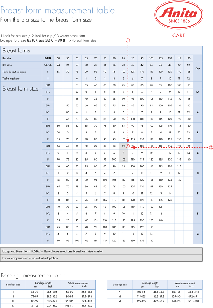 anita-breast-form-measuring-table1.png