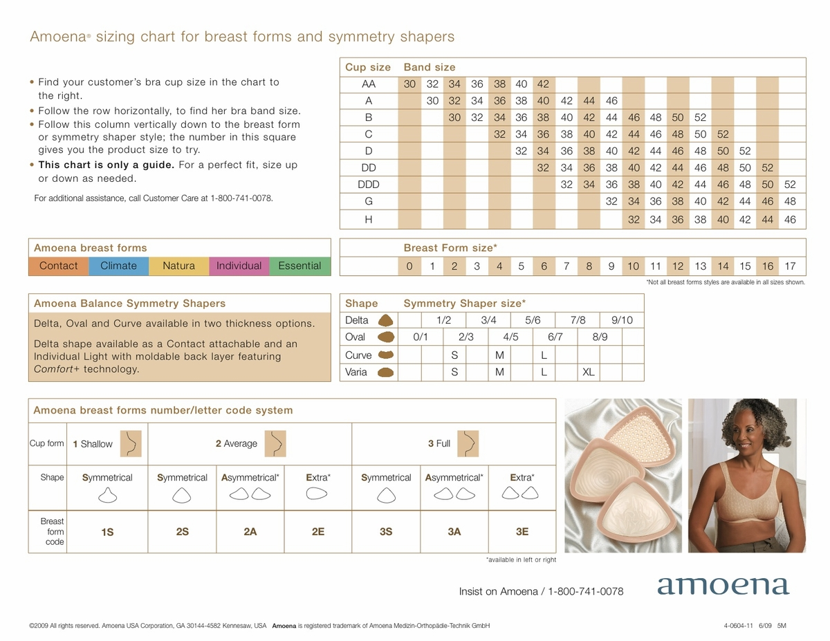breast size chart: Amoena 149 aqua wave swimform mastectomy swim form