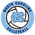 Carolina DECAL - Round Volleyball