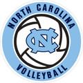 Carolina DECAL - Round Volleyball