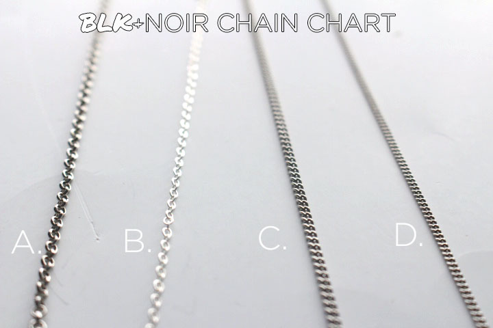 explanation of different types of jewelry chains
